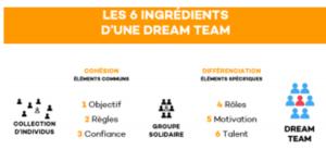 les ingrédients d'une dream team
